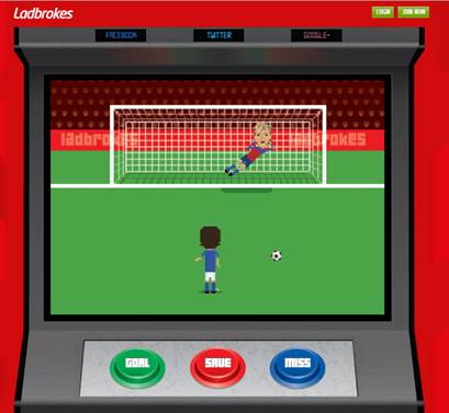 Test Your World Cup Penalty Shootout Knowledge