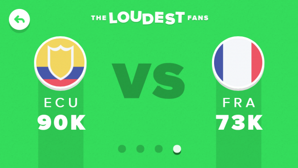 photo 4 600x338 Help Determine Which Country Has The World Cup's Best Fans With Layzapp