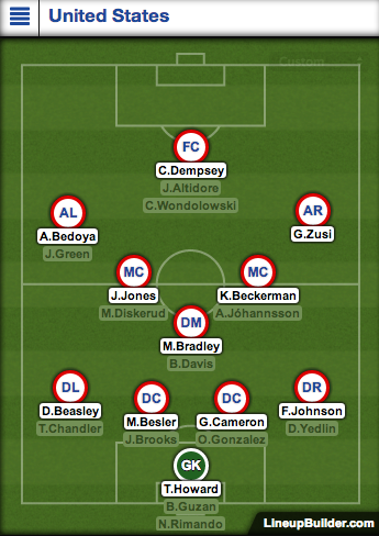 usa vs germany preview and predicted lineups world
