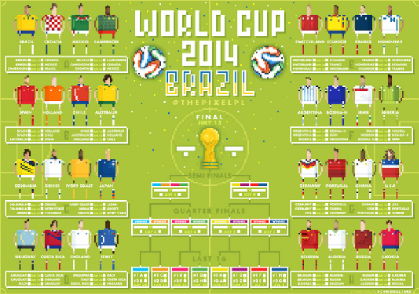 world cup 20141 600x421 World Cup 2014: Team Previews, Rosters and Groups For All 32 Teams