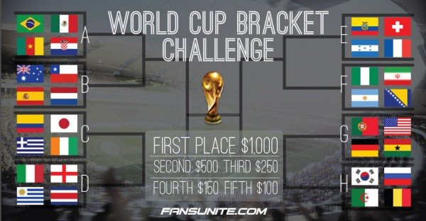 world cup banner 600x312 World Cup Contest With $2,500 of Prizes to Give Away