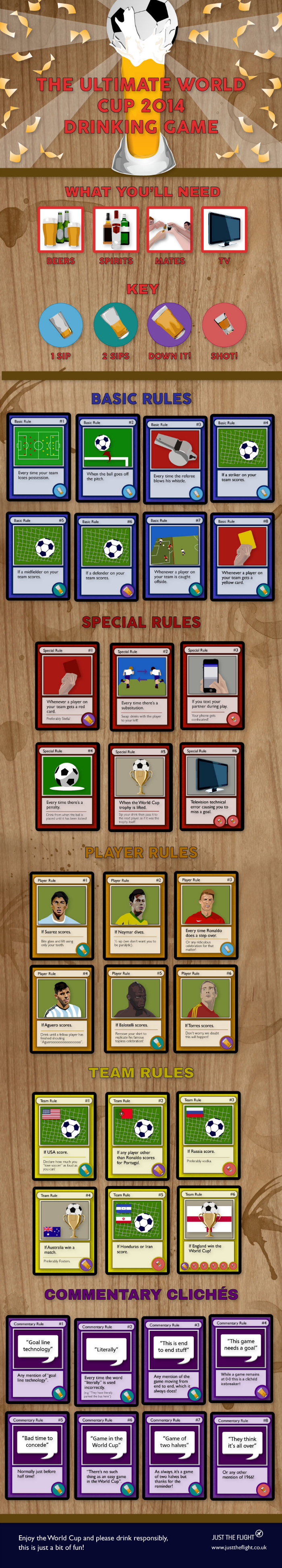 world cup drinking game 700 The Ultimate World Cup 2014 Drinking Game [INFOGRAPHIC]