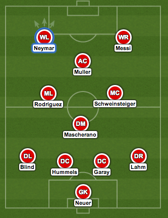 2014 XI World Soccer Talks Best Starting XI Of The 2014 World Cup