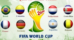 FIFA World Cup 2014 Quarter-finals Teams Wallpaper