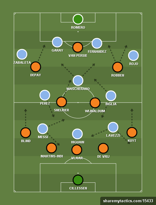 NED ARGENTINA2 Argentina vs. Netherlands Predicted Lineups and Team News
