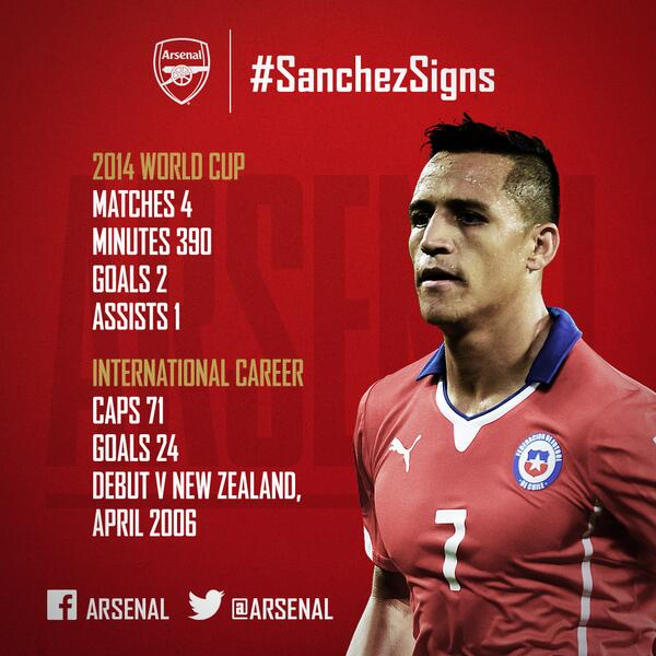 Arsenal Announce Signing of Alexis Sanchez