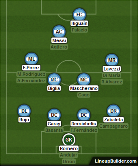 argentina defense 1st half How Sabellas Tactical Changes Played Right Into the Hands of Germany