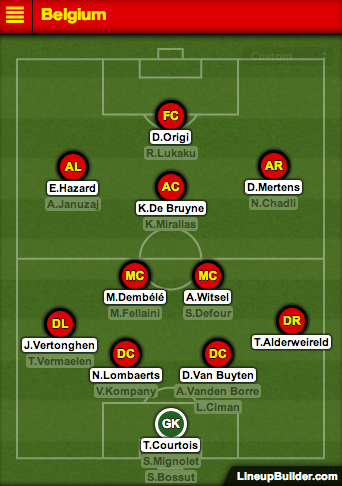 belgium starting prediction Predicted Lineups for USA vs Belgium in World Cup Round of 16 Game