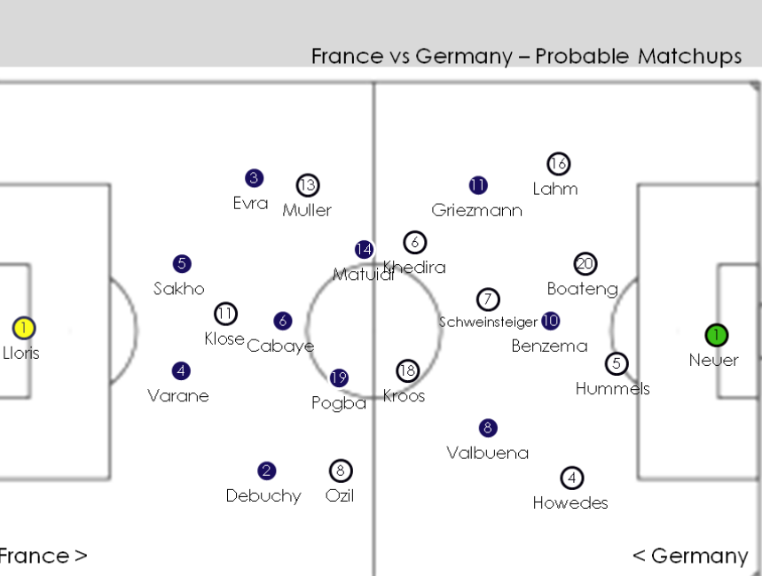 france-germany-tactics