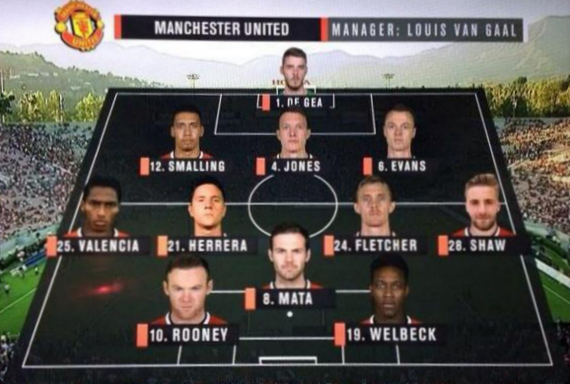 manchester-united-3-5-2-formation