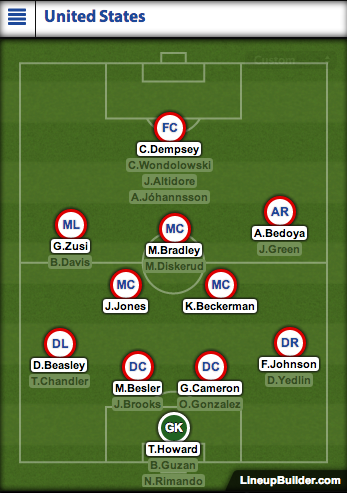 usa predicted lineup Predicted Lineups for USA vs Belgium in World Cup Round of 16 Game