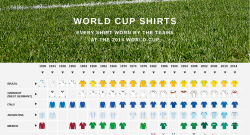 world-cup-shirts
