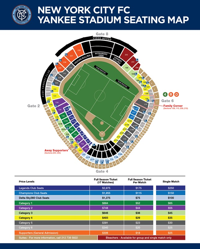 yankee stadium seating map Yankee Stadium Is Not Ready For MLS Soccer