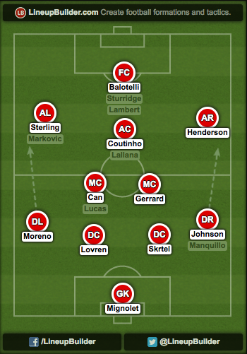 Balo 4 2 3 1 How Mario Balotelli Will Fit Into Liverpools Attacking Lineup