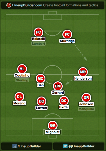 Balo 4 4 2 How Mario Balotelli Will Fit Into Liverpools Attacking Lineup