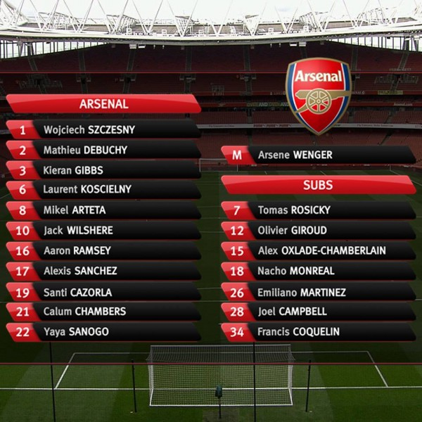arsenal starting XI 600x600 5 Observations From Arsenals Win Against Crystal Palace