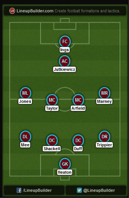 burnley Burnley vs Manchester United Predicted Lineups