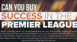 can-you-buy-success-in-epl