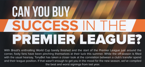 Can You Buy Success in the Premier League? [INFOGRAPHIC]