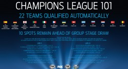 champions-league-qualification
