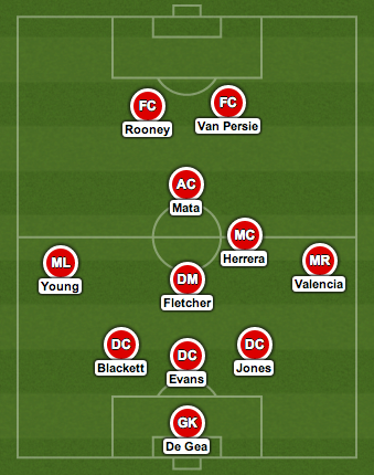 manchester united lineup Sunderland vs Manchester United Predicted Lineups