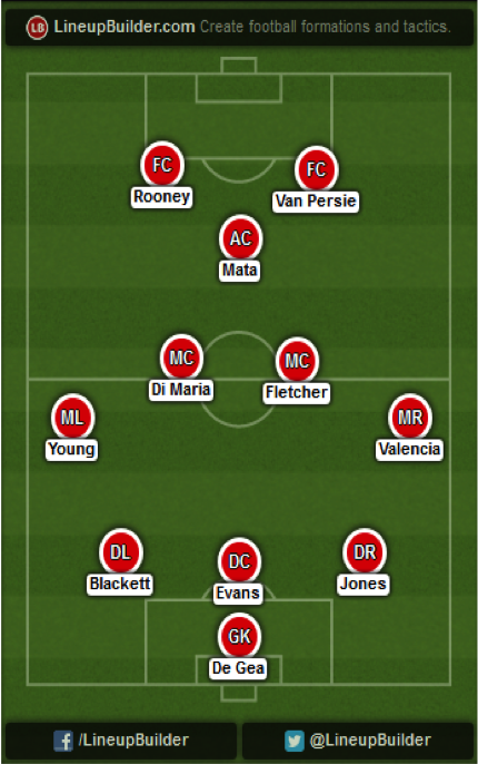 uniteddd Burnley vs Manchester United Predicted Lineups