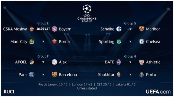 UEFA Champions League; Sporting vs Chelsea, Man City vs Roma, PSG vs Barca: Starting Lineups, TV Times and Open Thread