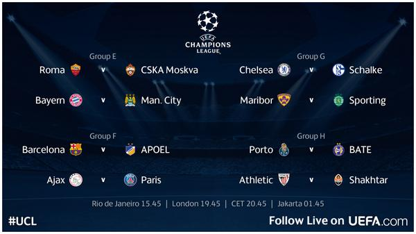 Bayern Munich vs Man City & Chelsea vs Schalke, UEFA Champions League TV Times and Open Thread