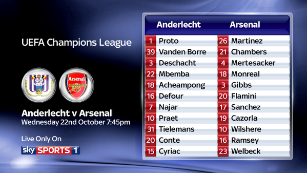 Watch Anderlecht 1-2 Arsenal Match Highlights [VIDEO]