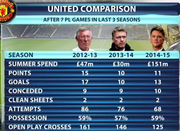 man-united-comparison