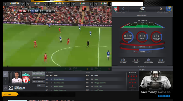 How To Watch The Premier League On Us Tv And Internet