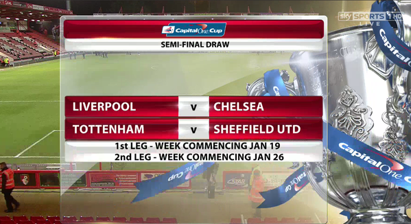 Chelsea vs Liverpool League Cup semi-final: Starting lineups, TV times and open thread