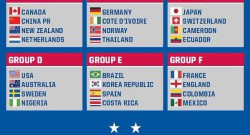 womens world cup draw