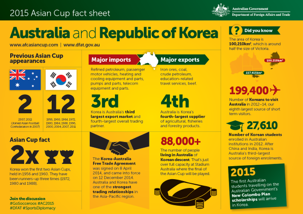 Australia vs South Korea: AFC Asian Cup Final preview and prediction