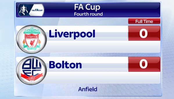 Watch Liverpool 0-0 Bolton FA Cup match highlights [VIDEO]