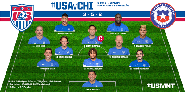 usa-starting-xi
