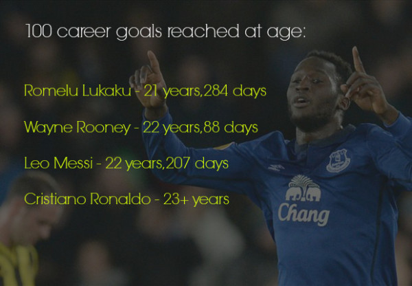 Romelu Lukaku's goalscoring record makes criticism of the forward extremely harsh