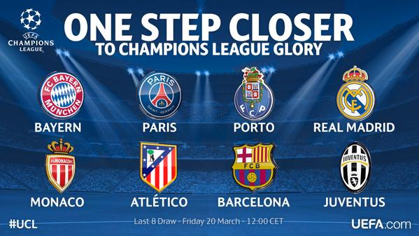 champions-league-quarterfinalists