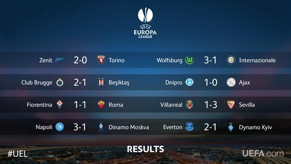 europa-league-results