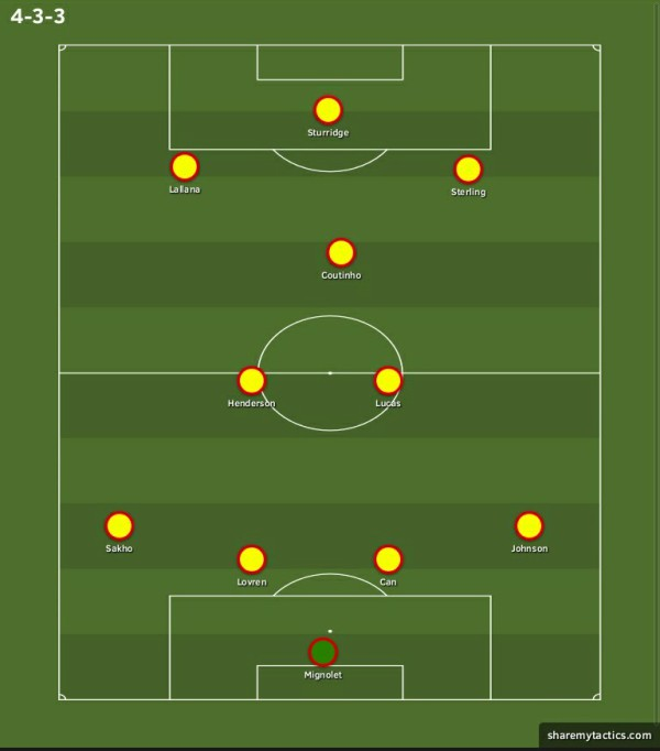 Liverpool formation 600x682 Arsenal vs Liverpool predicted lineups and tactical preview