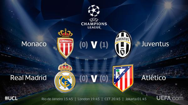 champions-league-quarter-finals