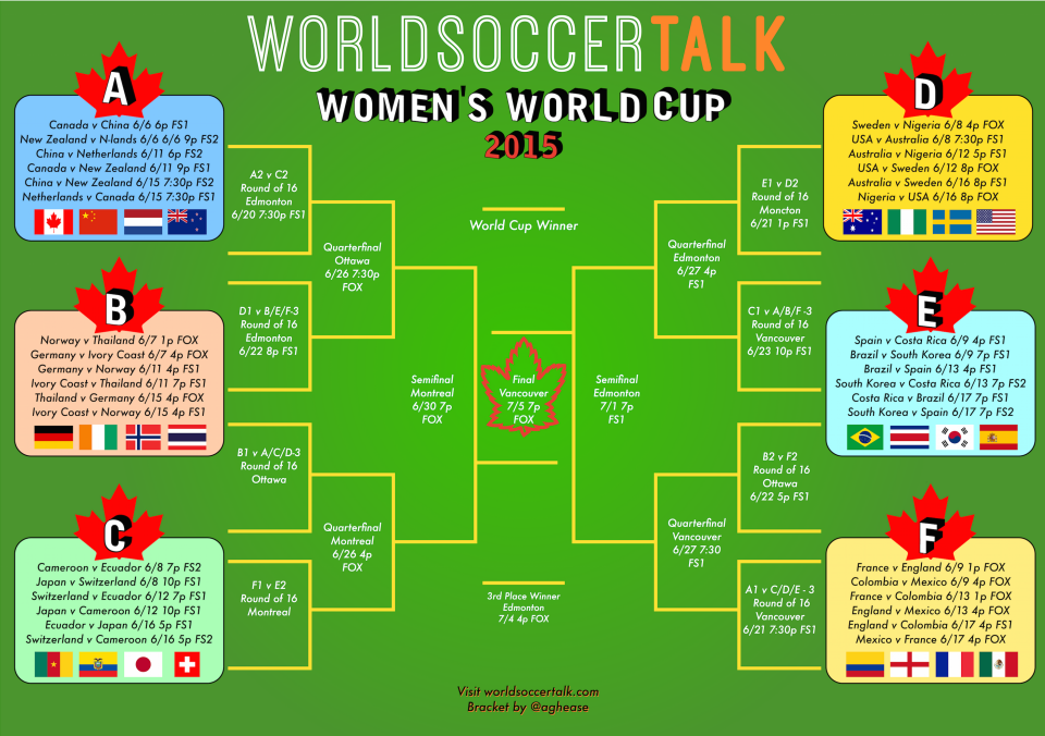 Sizzling image pertaining to women's world cup schedule printable