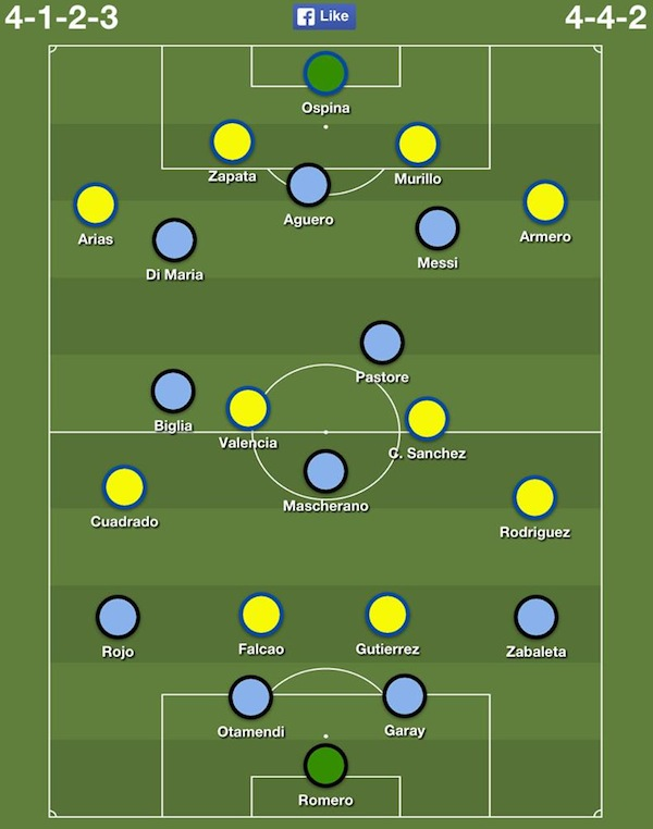 Argentina vs Colombia; team news and predicted lineups - World ...