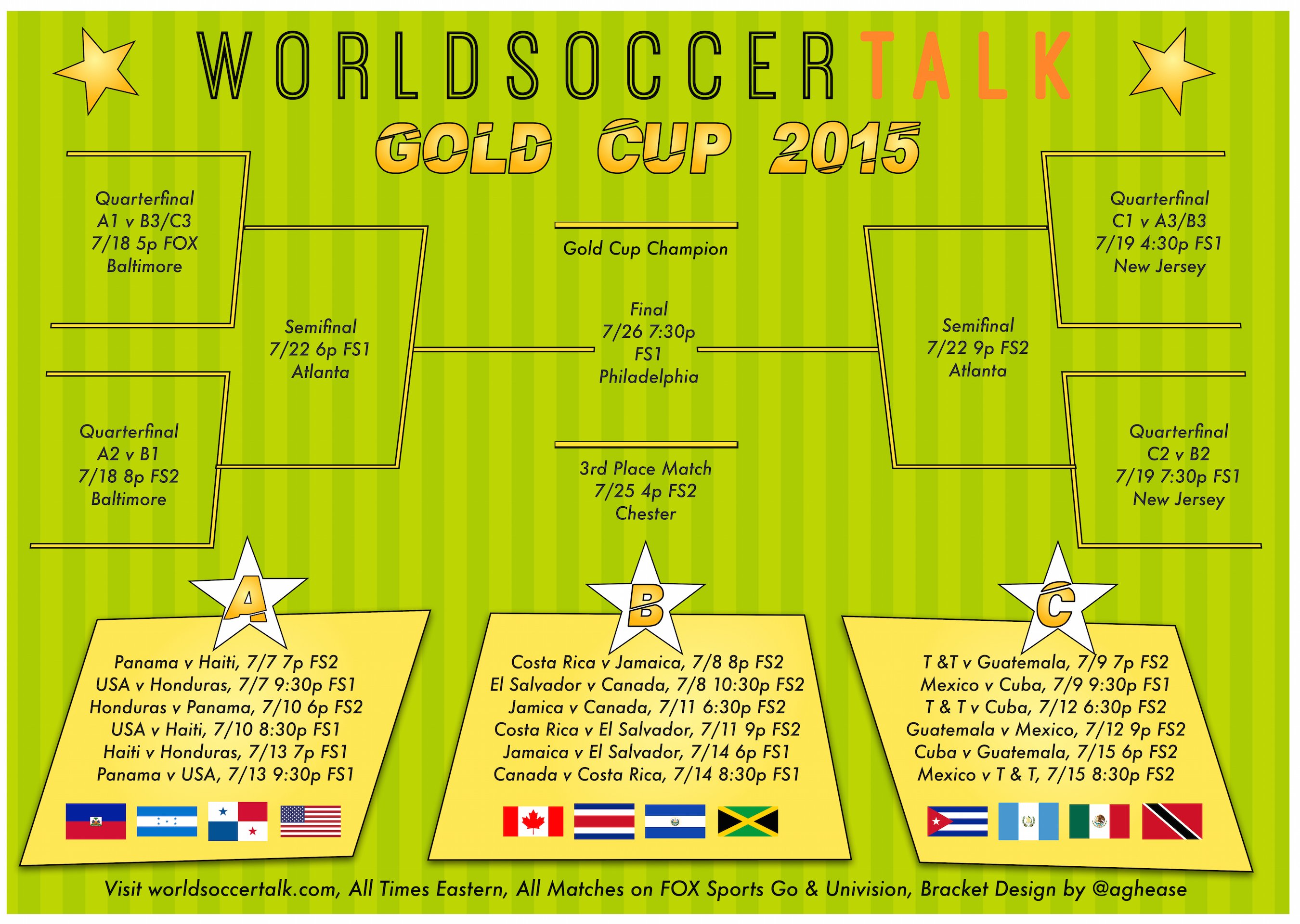 Gold Cup bracket: free printable version available with TV schedule ...