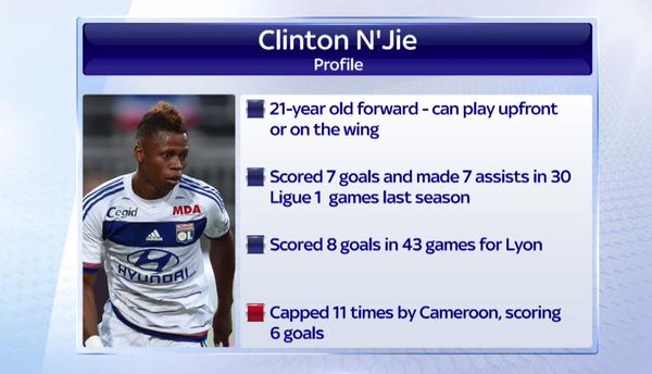 A profile on Lyon striker Clinton N'Jié and what he can bring to Spurs