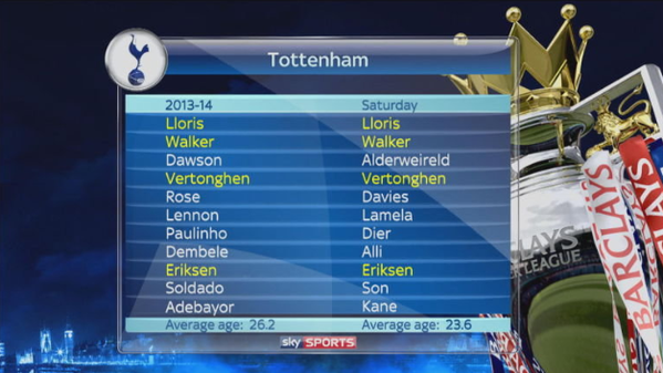 spurs-teams