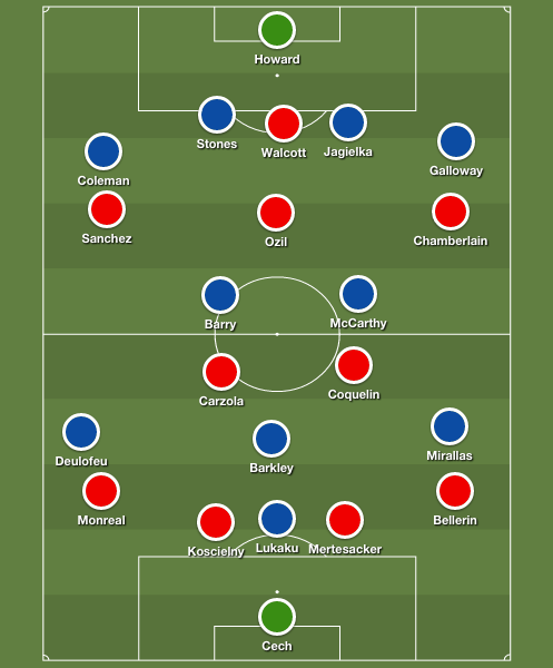 Arsenal vs everton line up