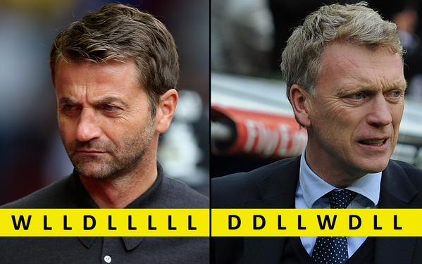tim-sherwood-david-moyes