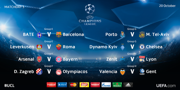 Championsleague Today