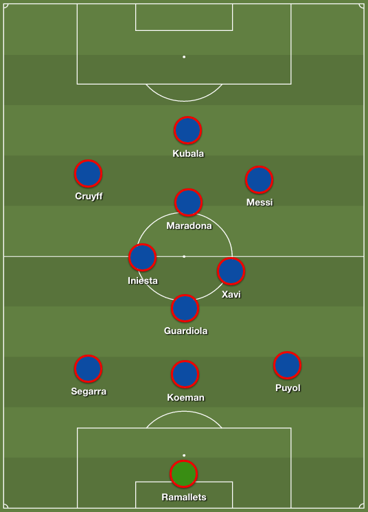 barcelona best xi of all time